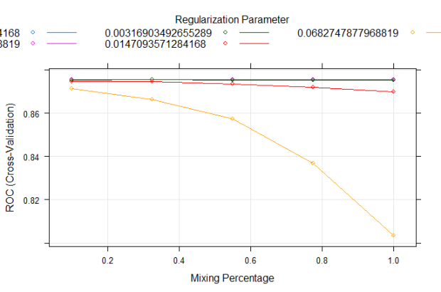 regularization_plot
